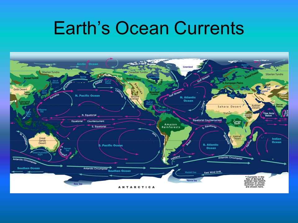Earth's Ocean Currents