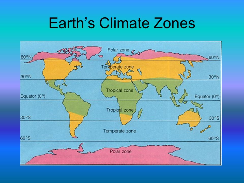 Earth's Climate Zones