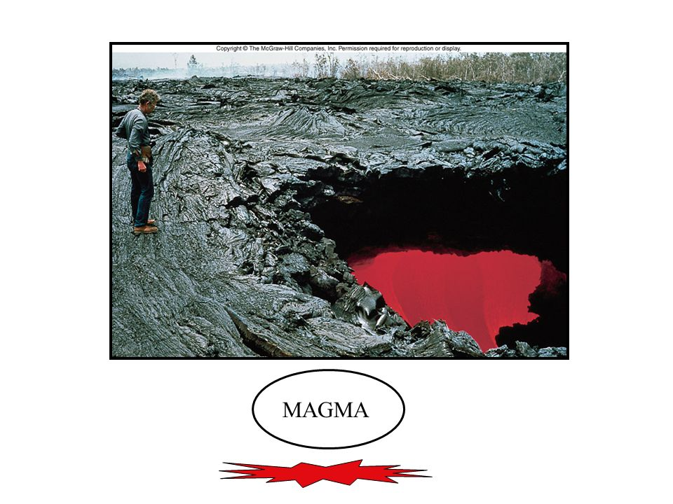 Fig. 2.9 MAGMA