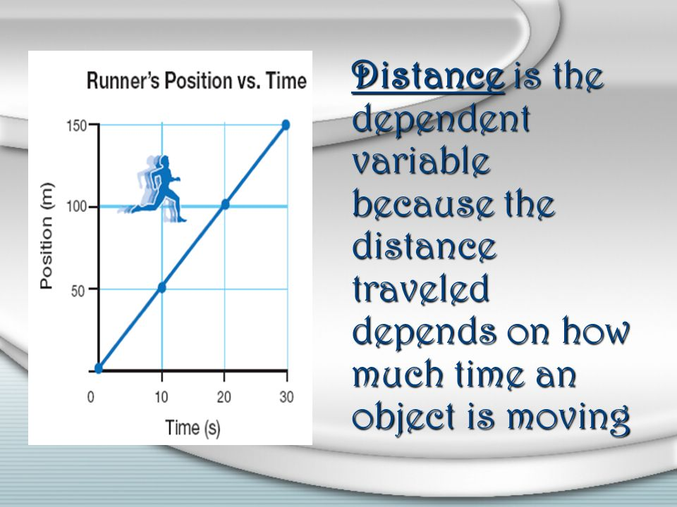 Distance is the dependent variable because the distance traveled depends on how much time an object is moving