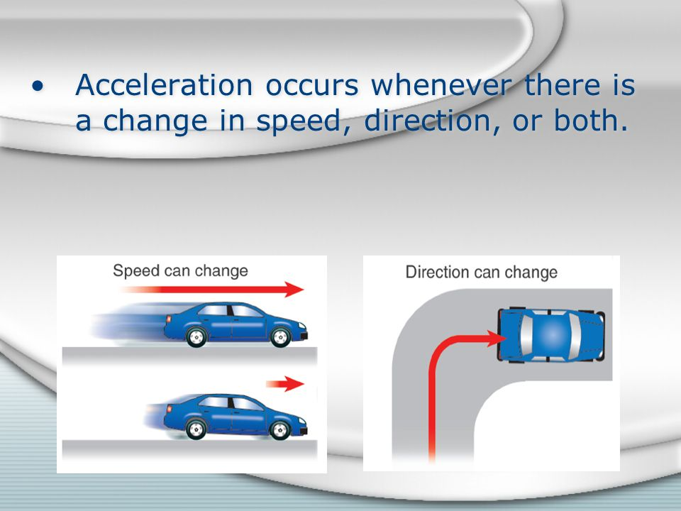 Acceleration occurs whenever there is a change in speed, direction, or both.