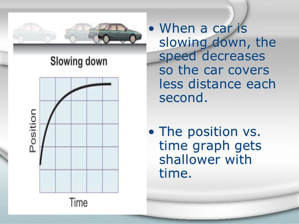When a car is slowing down, the speed decreases so the car covers less distance each second.