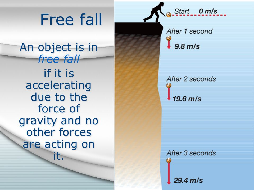 An object is in free fall