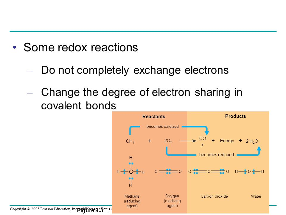 Some redox reactions Do not completely exchange electrons