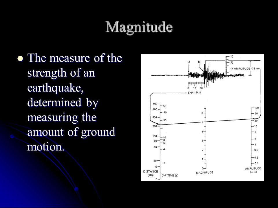 Magnitude The measure of the strength of an earthquake, determined by measuring the amount of ground motion.