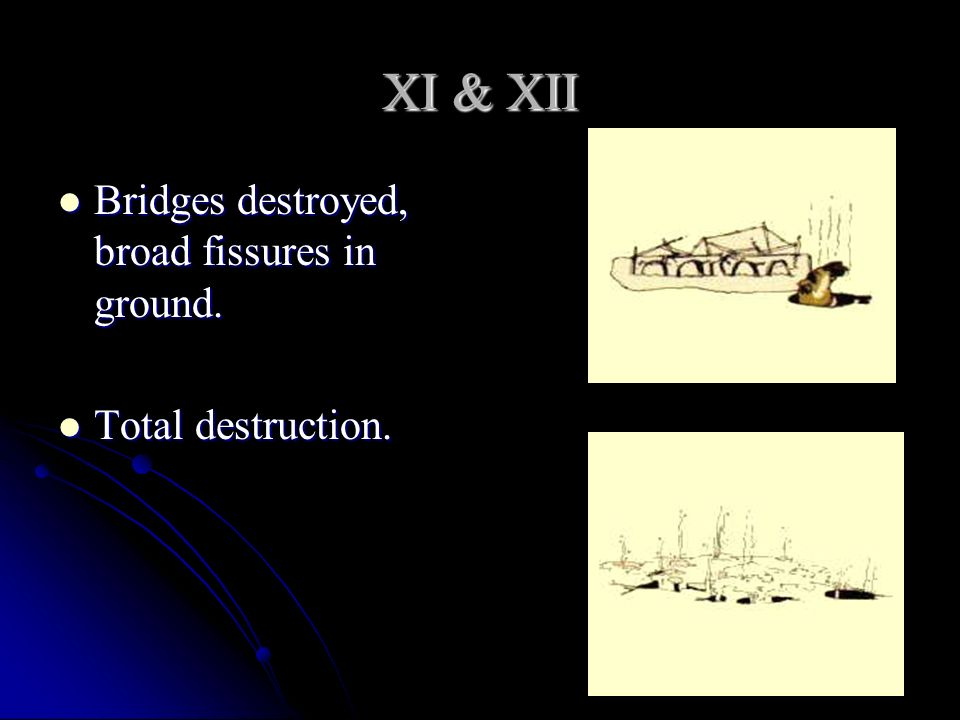 XI & XII Bridges destroyed, broad fissures in ground.