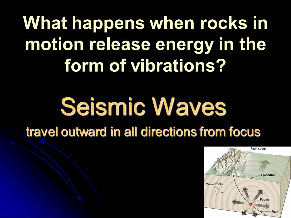 Seismic Waves travel outward in all directions from focus