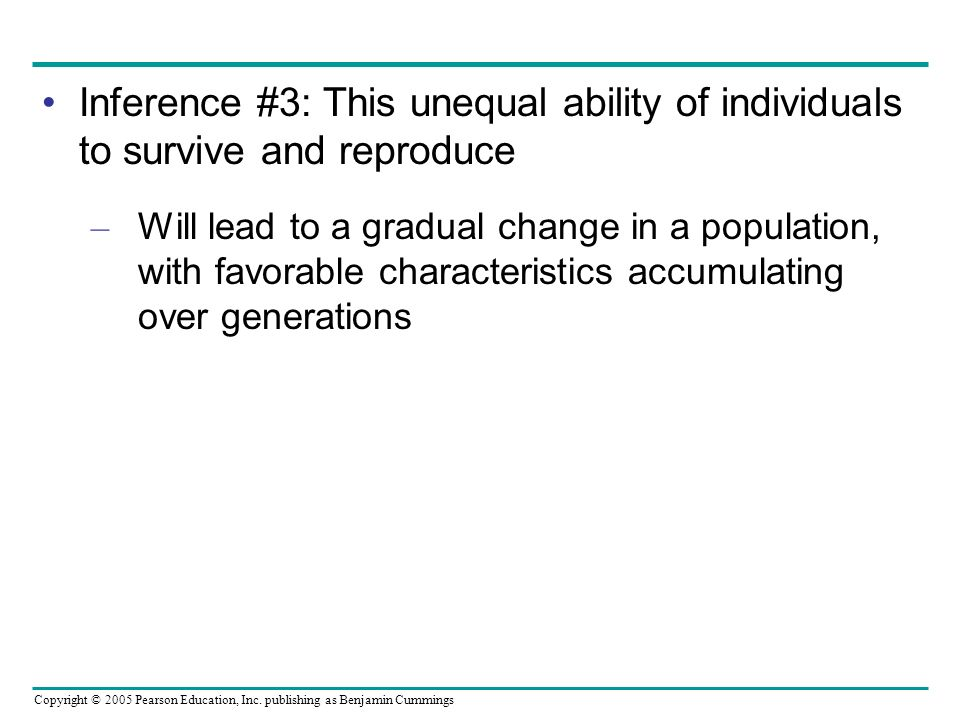 Inference #3: This unequal ability of individuals to survive and reproduce