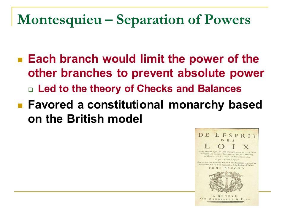 Montesquieu – Separation of Powers