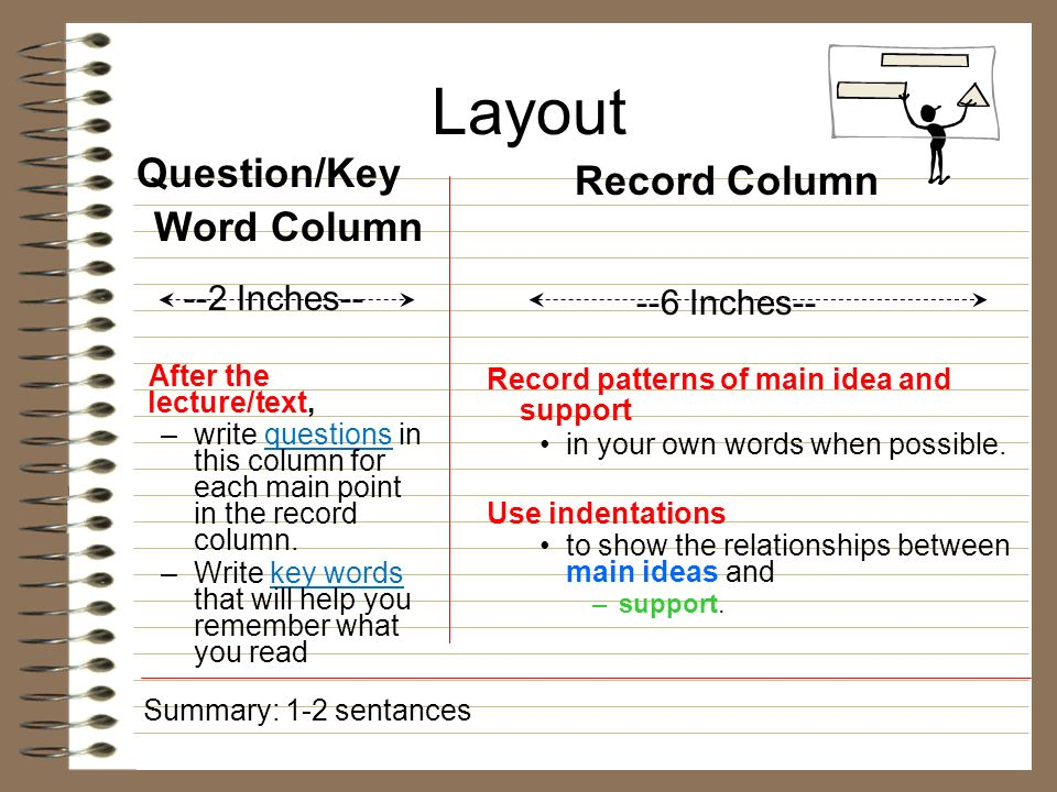Question/Key Word Column