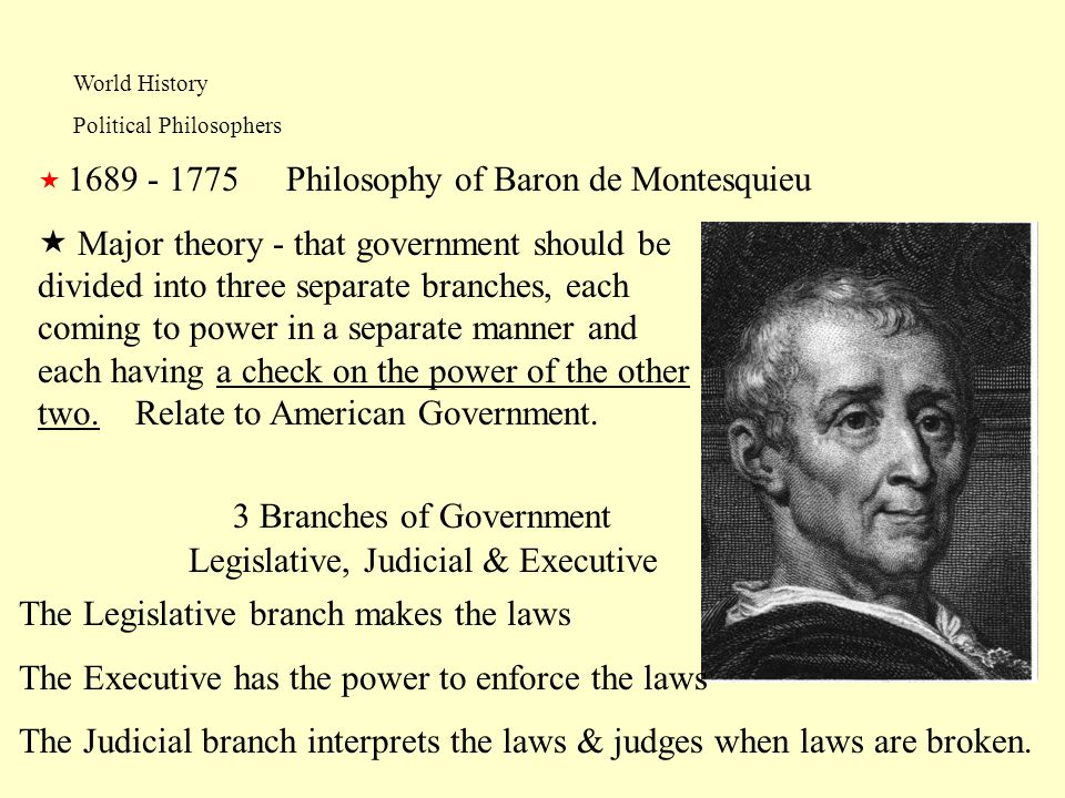 Philosophy of Baron de Montesquieu