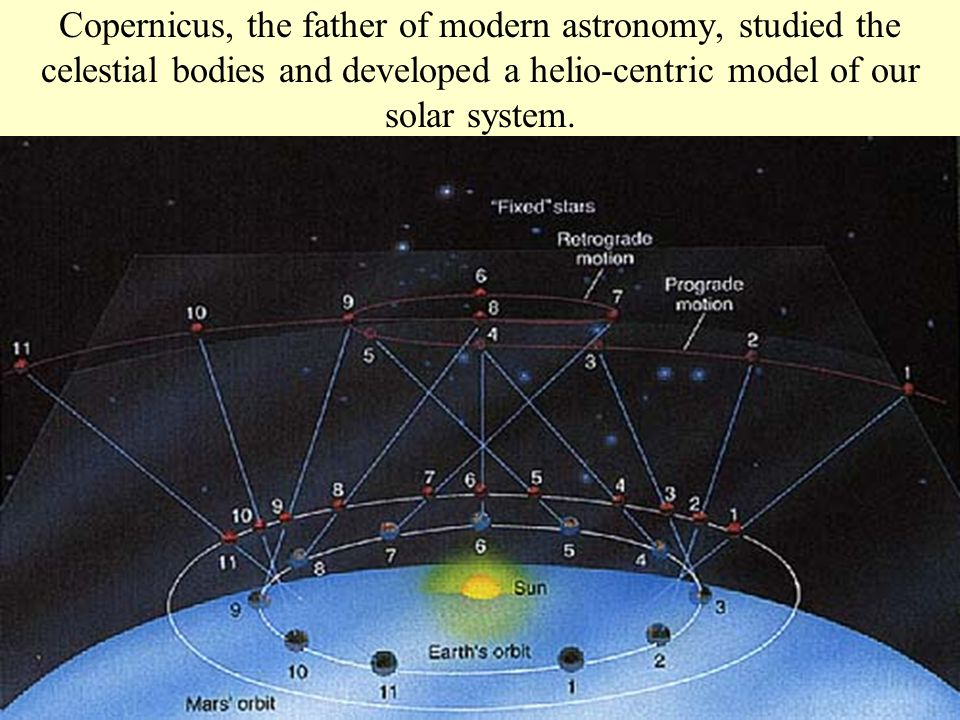 fathers of astronomy - photo #17
