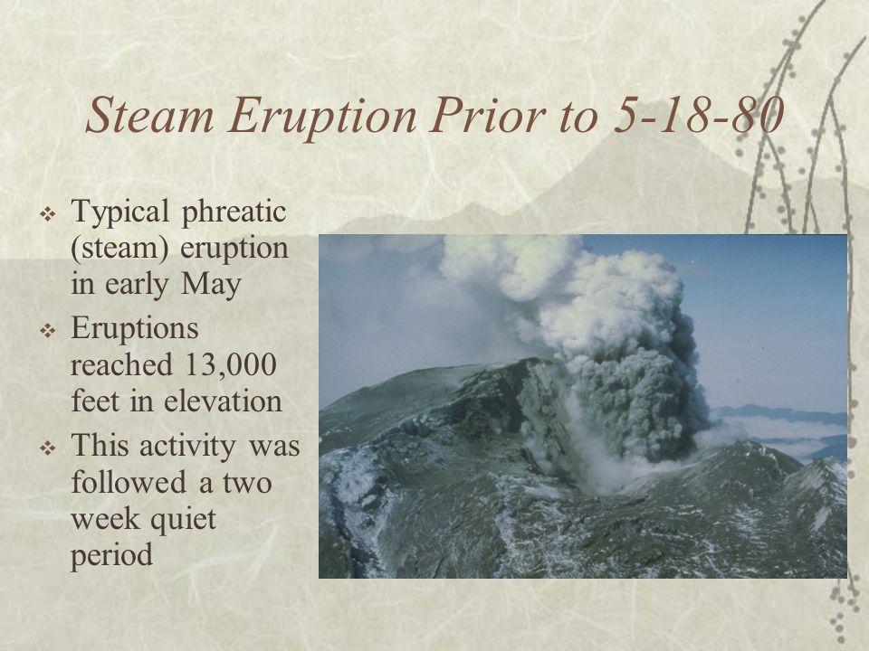 Steam Eruption Prior to 5-18-80
