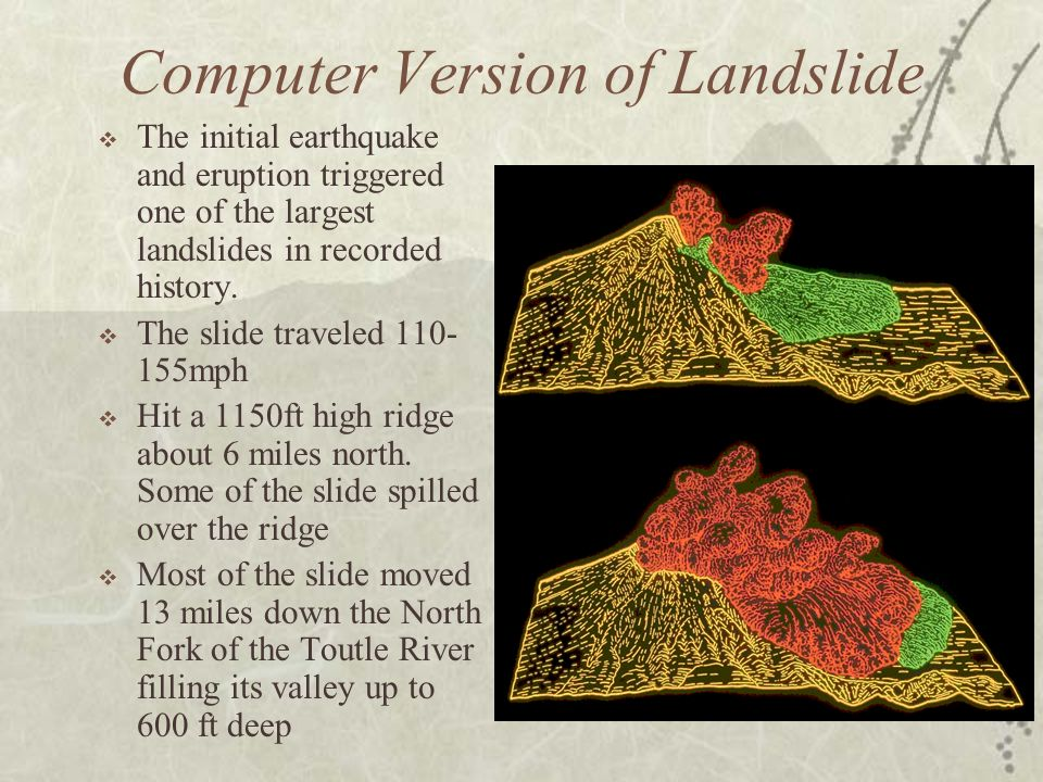 Computer Version of Landslide