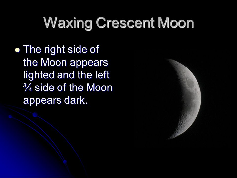 Waxing Crescent Moon The right side of the Moon appears lighted and the left ¾ side of the Moon appears dark.