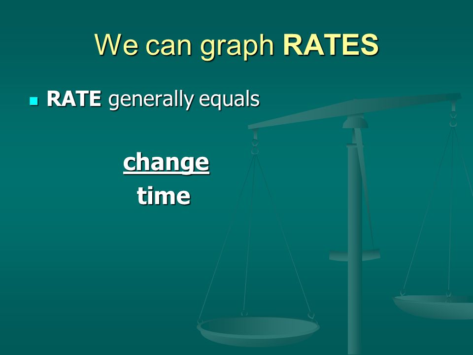 We can graph RATES RATE generally equals change time