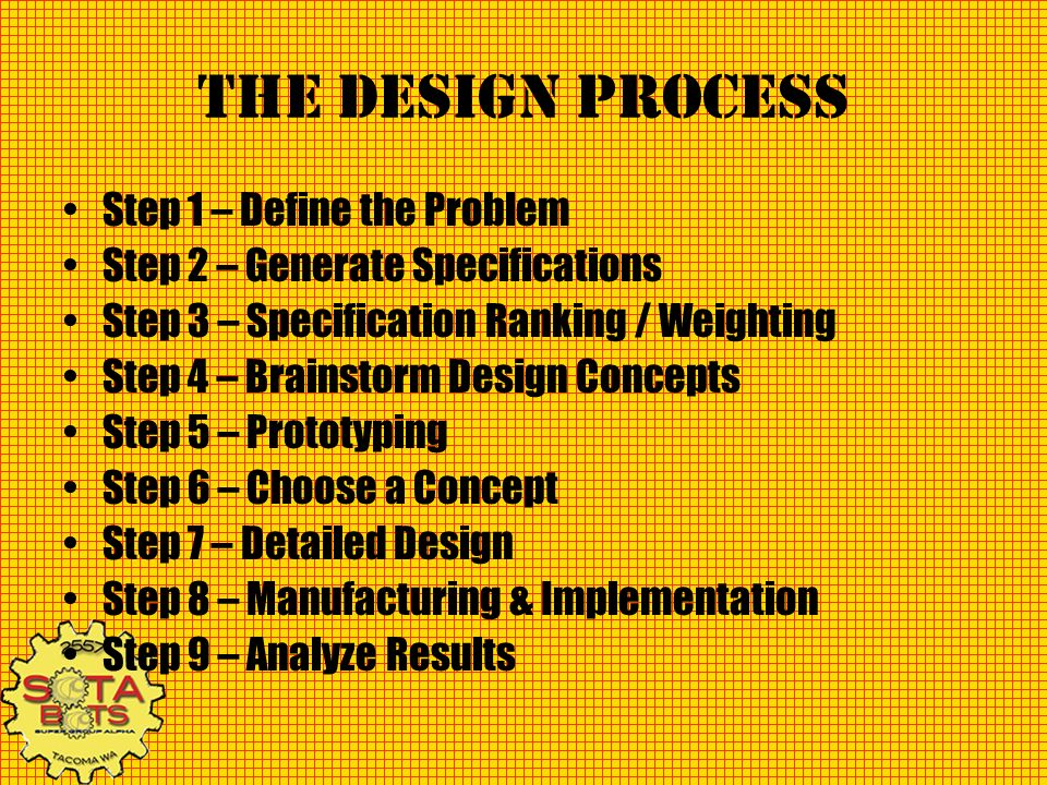 The Design Process Step 1 – Define the Problem