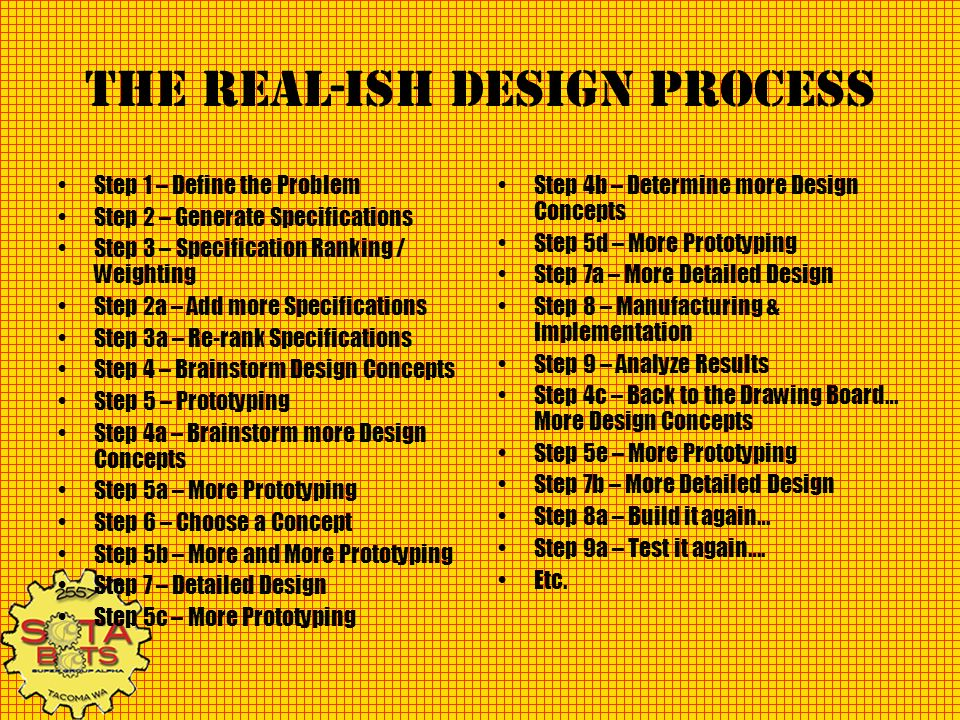 The Real-ish Design Process