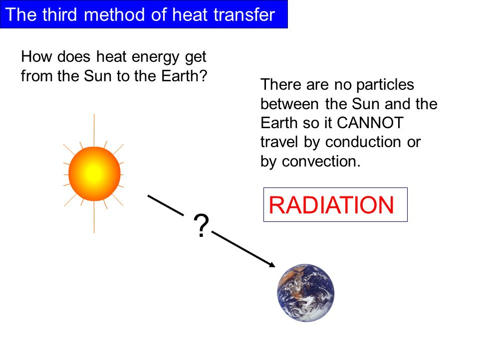 The third method of heat transfer