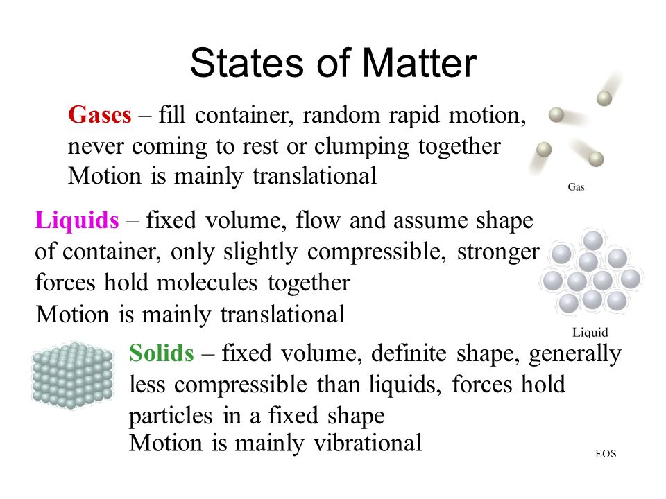States of Matter Gases – fill container, random rapid motion, never coming to rest or clumping together.