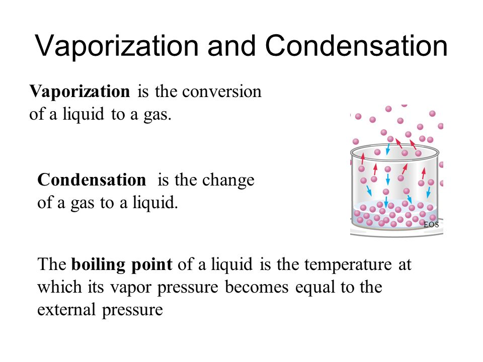 Vaporization and Condensation