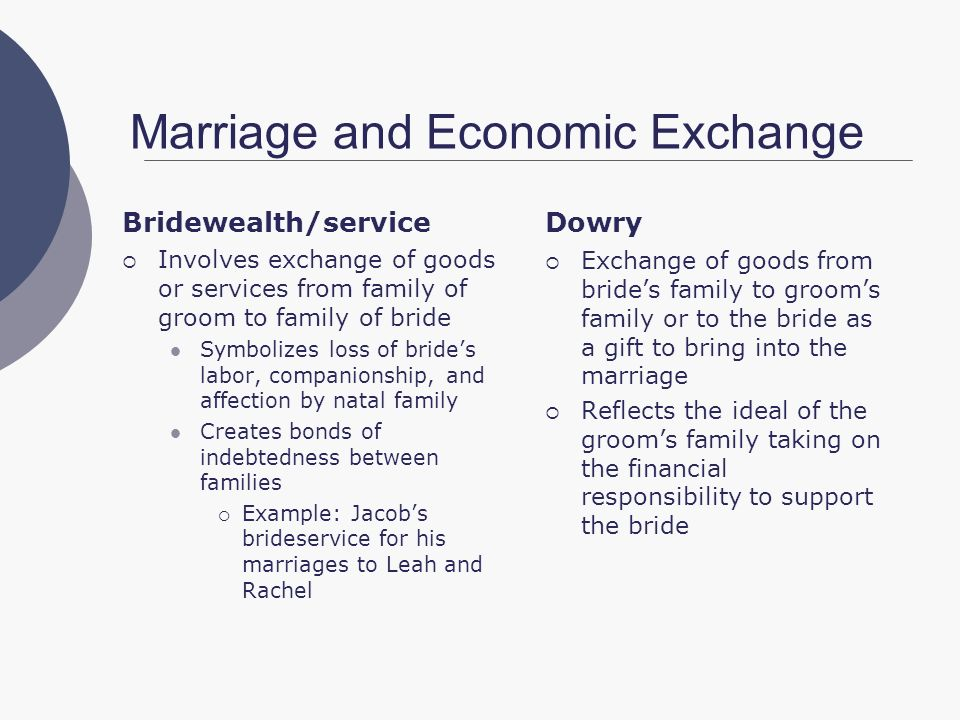 marriage family and kinship pdf
