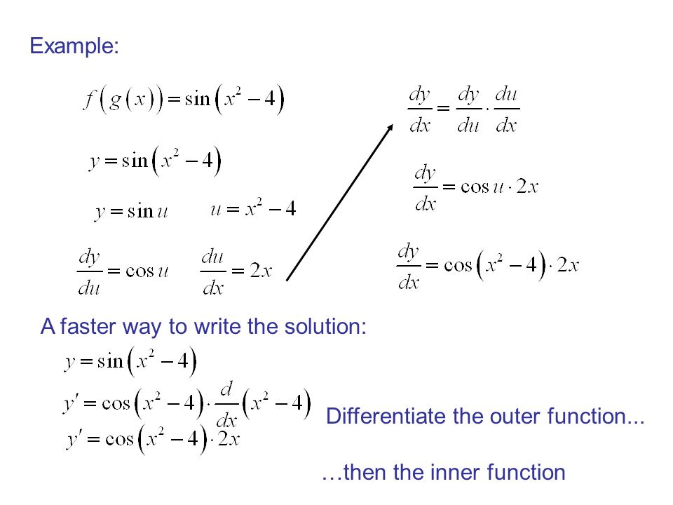 Example: A faster way to write the solution: Differentiate the outer function...