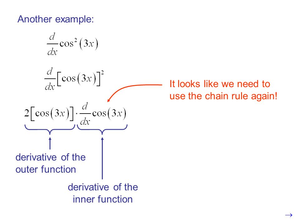 Another example: It looks like we need to use the chain rule again! derivative of the. outer function.