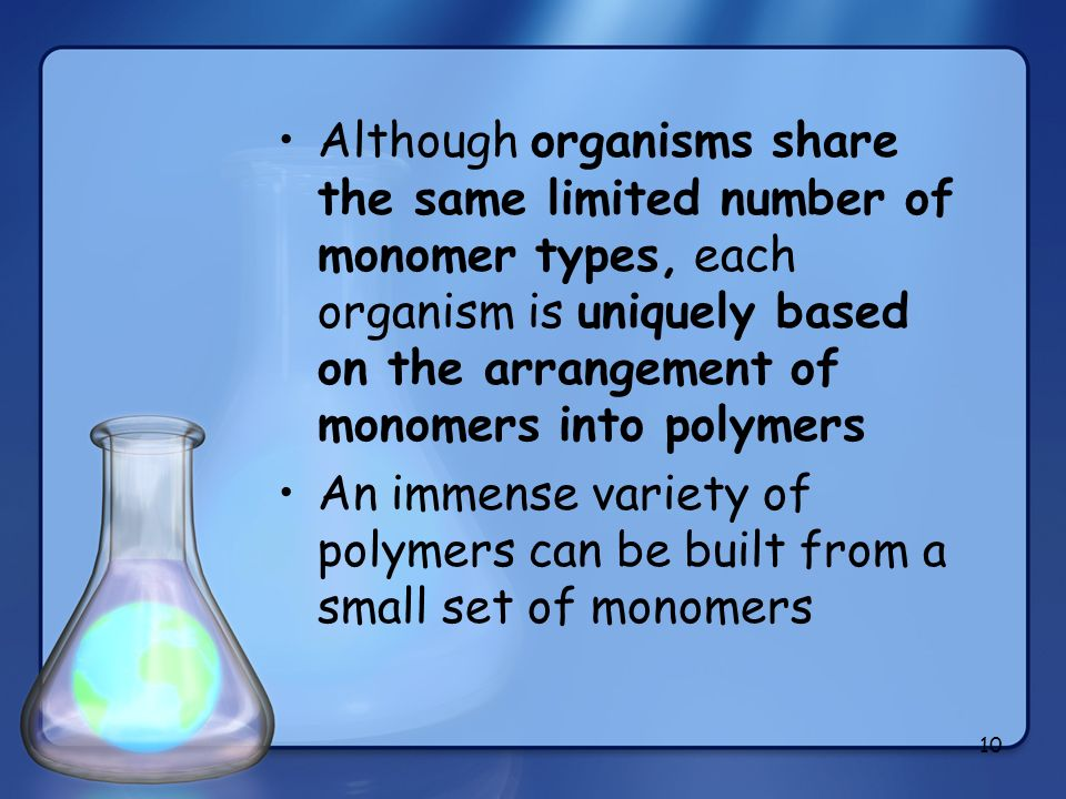 Although organisms share the same limited number of monomer types, each organism is uniquely based on the arrangement of monomers into polymers