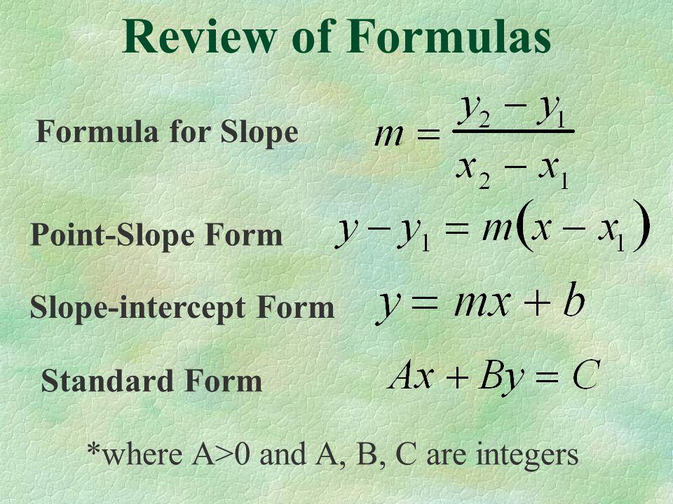 Review of Formulas Formula for Slope Point-Slope Form