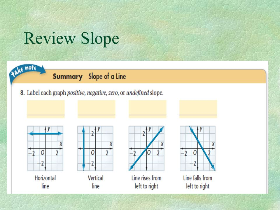 Review Slope