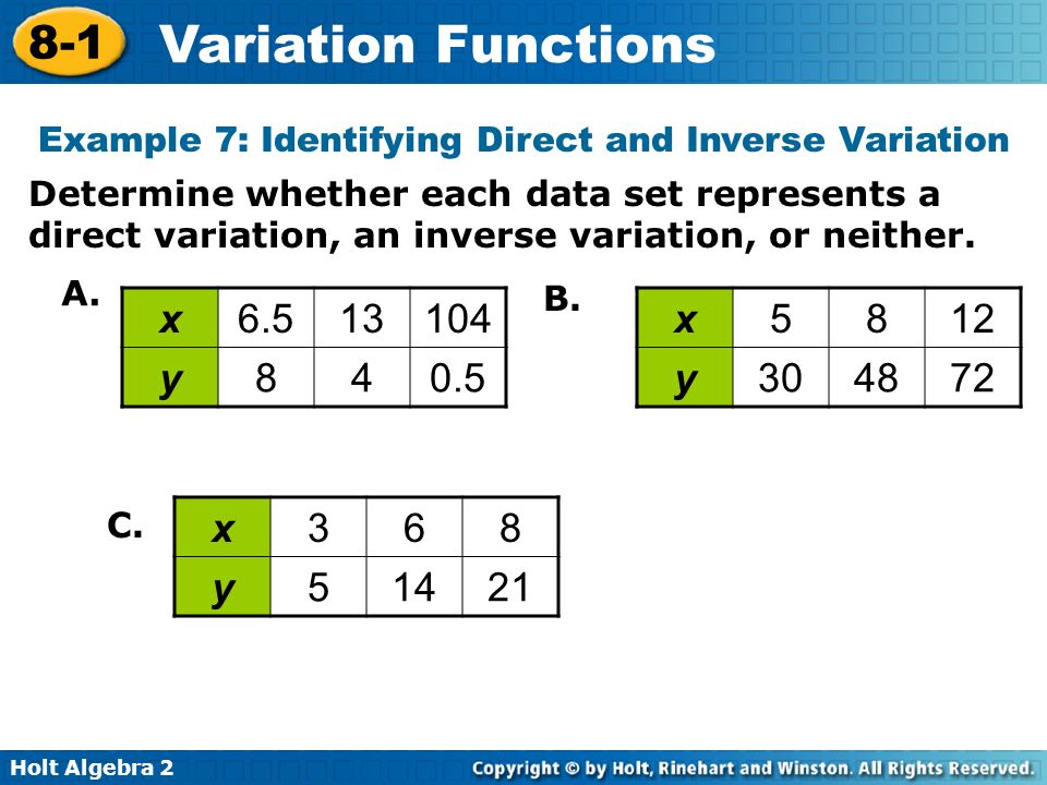 Example 7: Identifying Direct and Inverse Variation