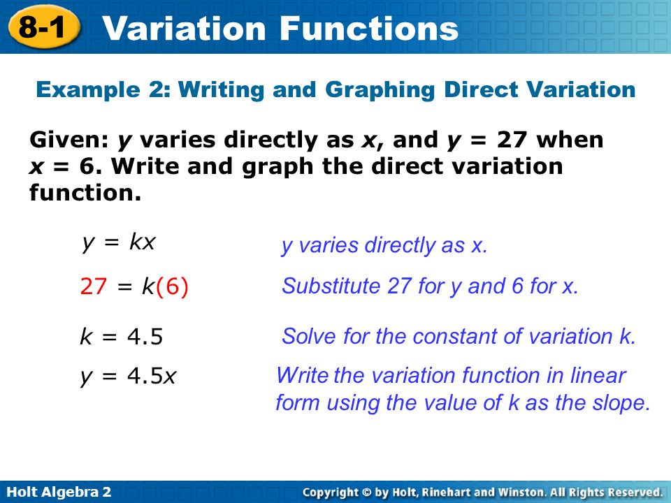 Example 2: Writing and Graphing Direct Variation