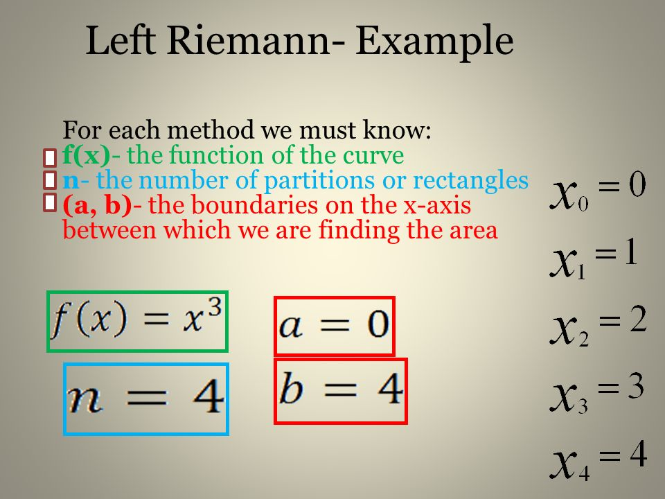 Left Riemann- Example For each method we must know: