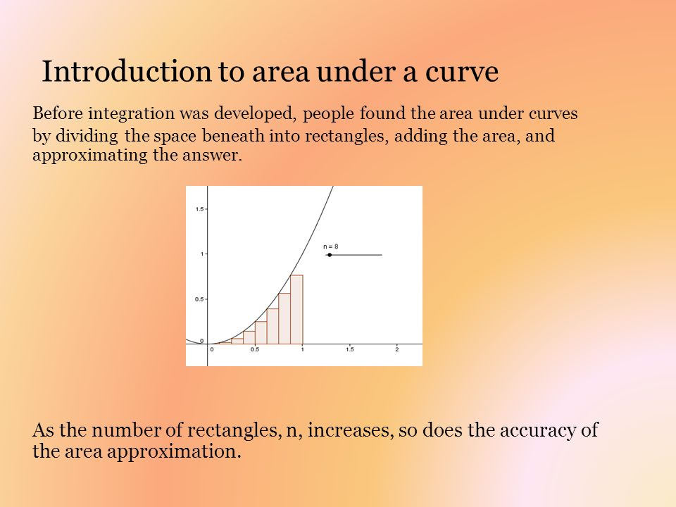 Introduction to area under a curve