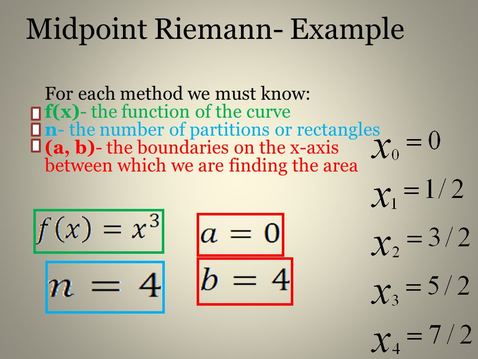 Midpoint Riemann- Example