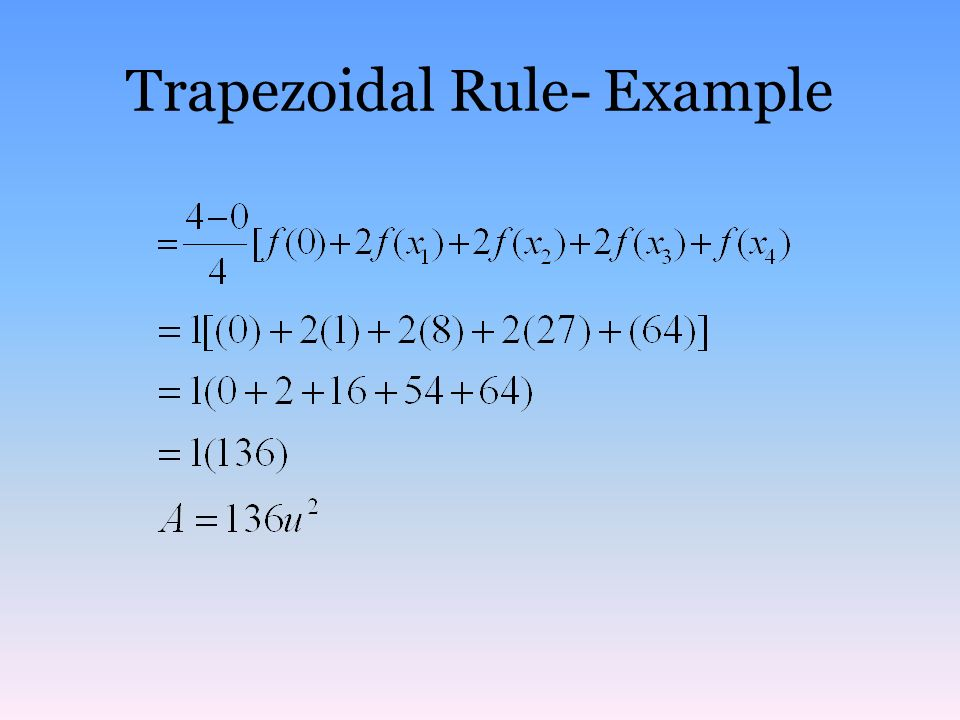 Trapezoidal Rule- Example