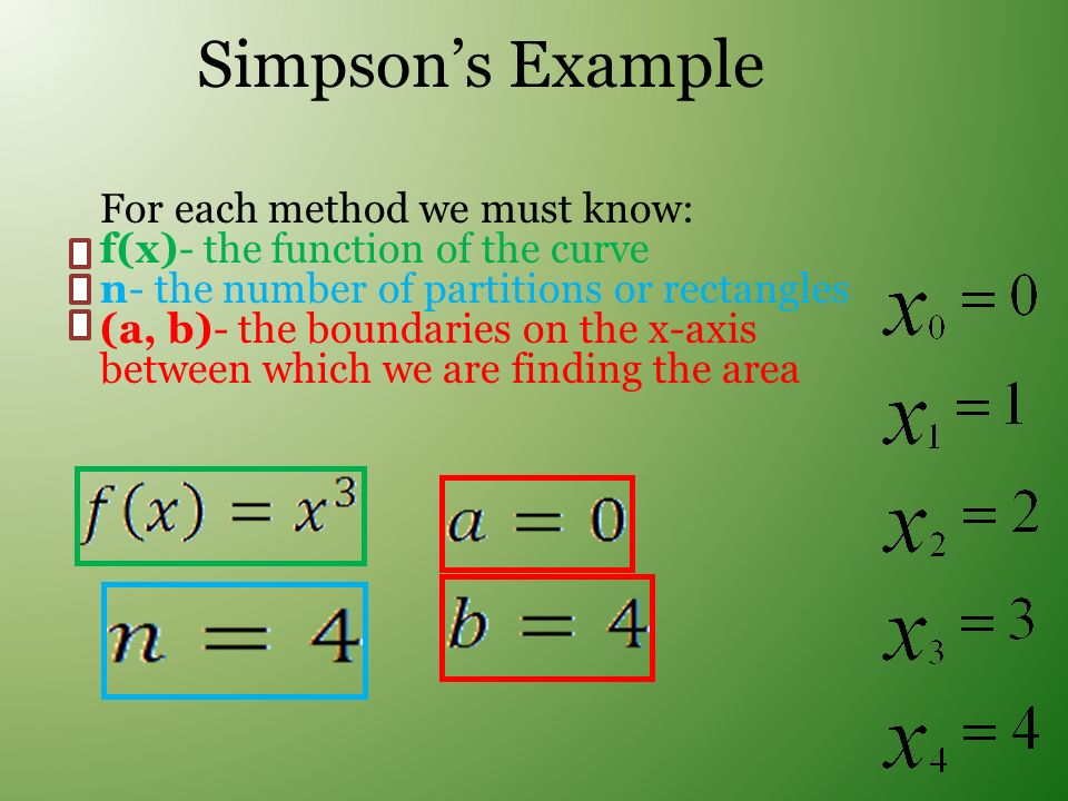 Simpson's Example For each method we must know: