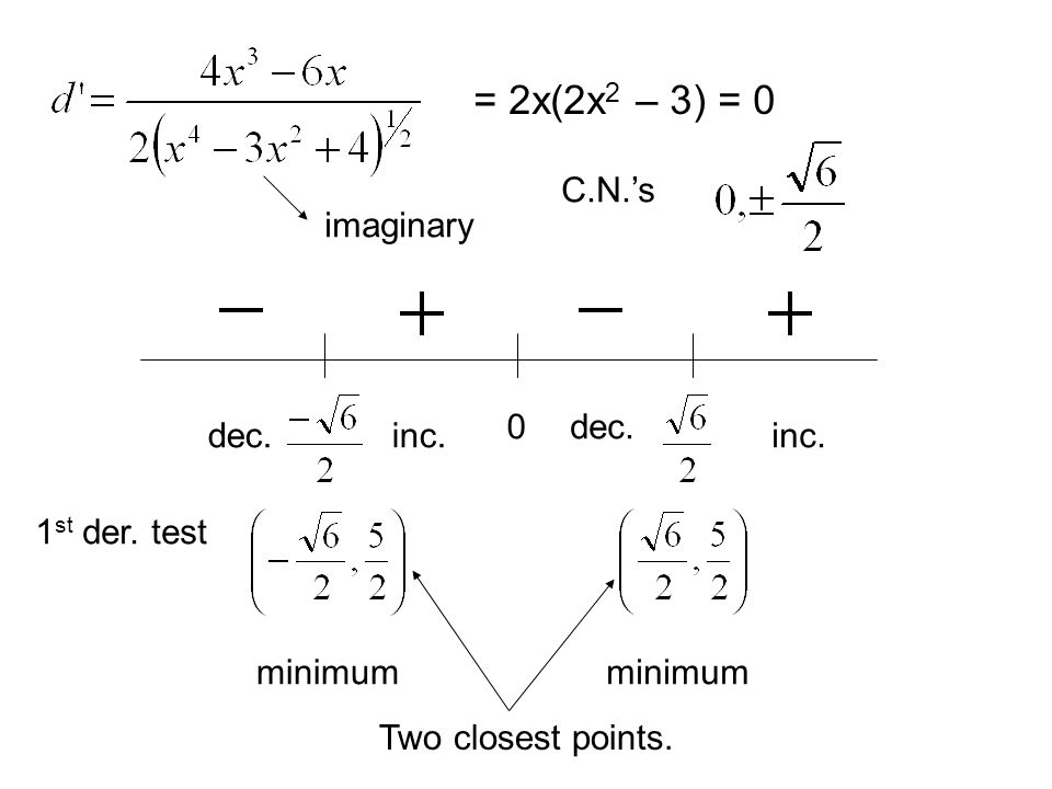 = 2x(2x2 – 3) = 0 C.N.'s imaginary dec. dec. inc. inc. 1st der. test