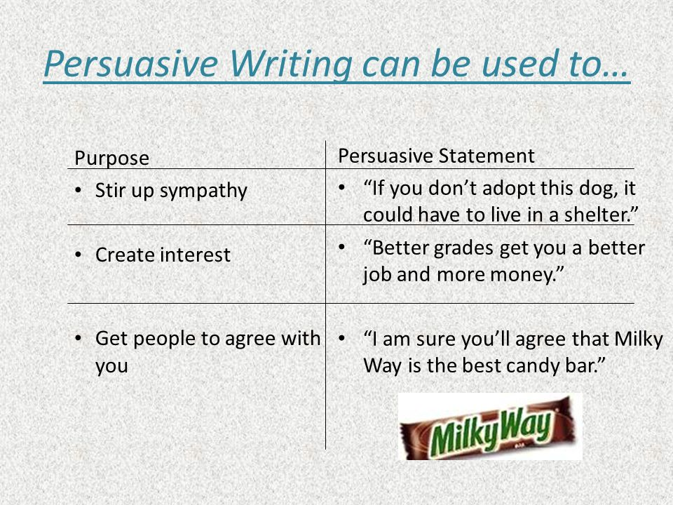 Persuasive Writing can be used to…