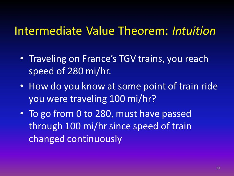 Intermediate Value Theorem: Intuition