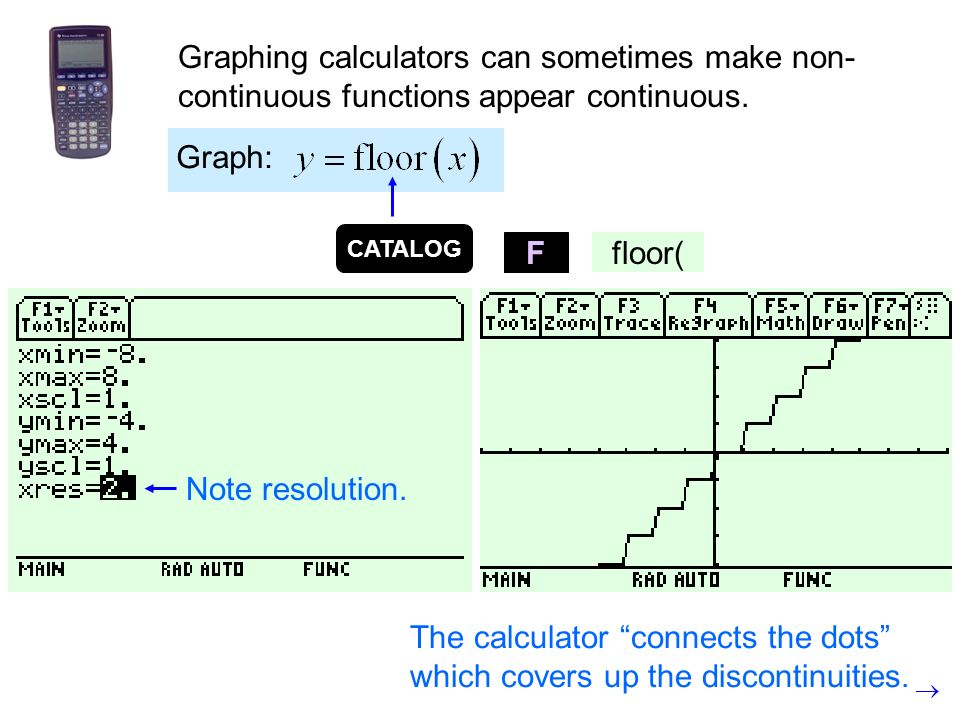Graphing calculators can sometimes make non-continuous functions appear continuous.