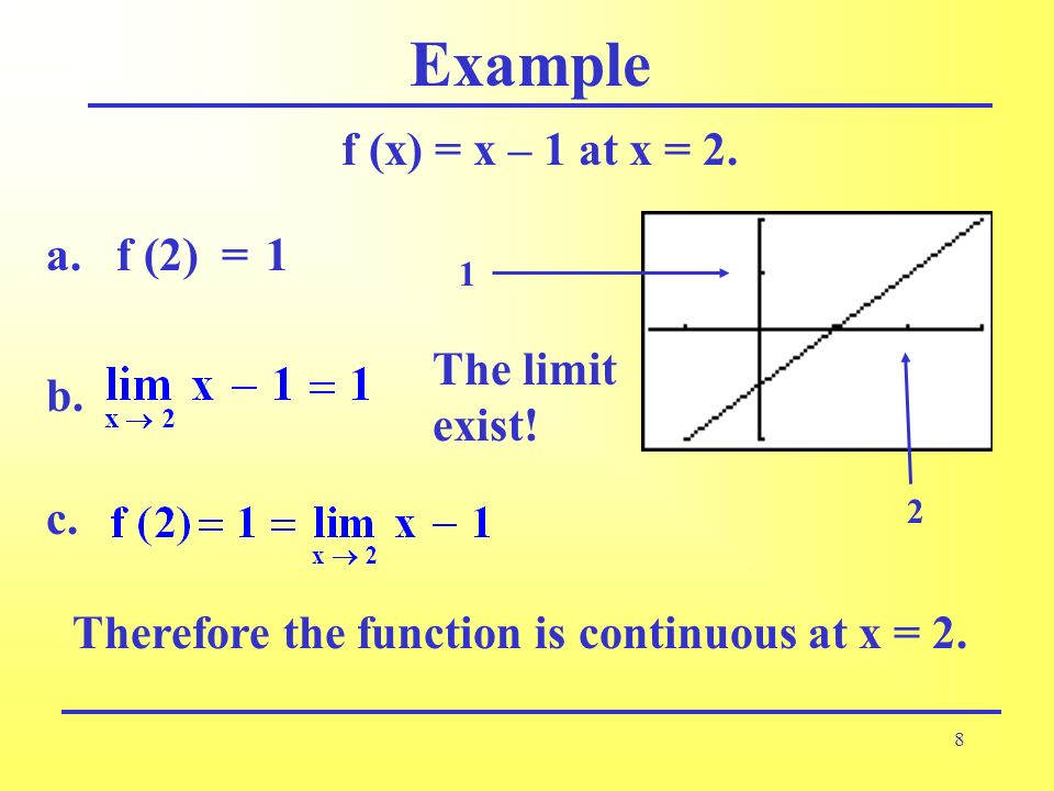 Example f (x) = x – 1 at x = 2. f (2) = a. 1 b. The limit exist! c.