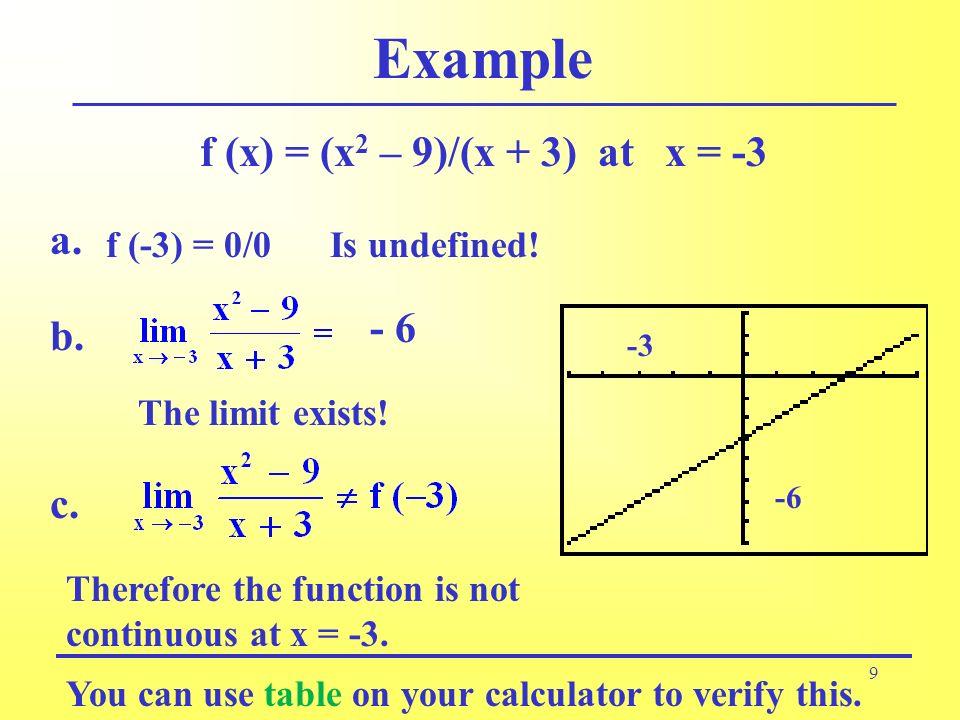 Example f (x) = (x2 – 9)/(x + 3) at x = -3 a. - 6 b. c. f (-3) = 0/0