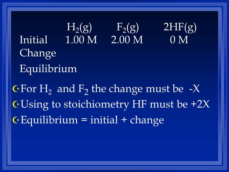 H2(g) F2(g) 2HF(g) Initial 1.00 M 2.00 M 0 M Change