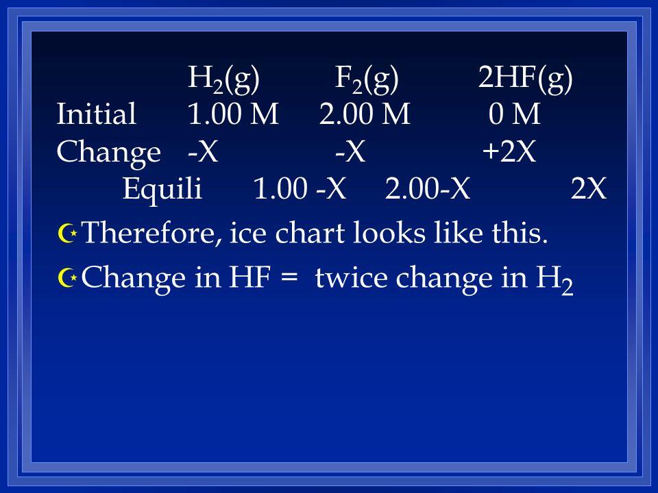 H2(g) F2(g) 2HF(g) Initial 1.00 M 2.00 M 0 M Change -X -X +2X Equili 1.00 -X 2.00-X 2X