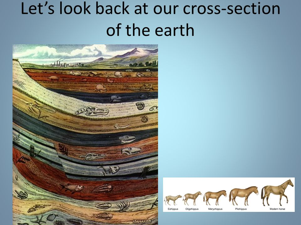 Let's look back at our cross-section of the earth