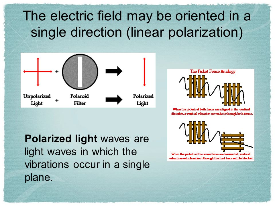 The electric field may be oriented in a single direction (linear polarization)