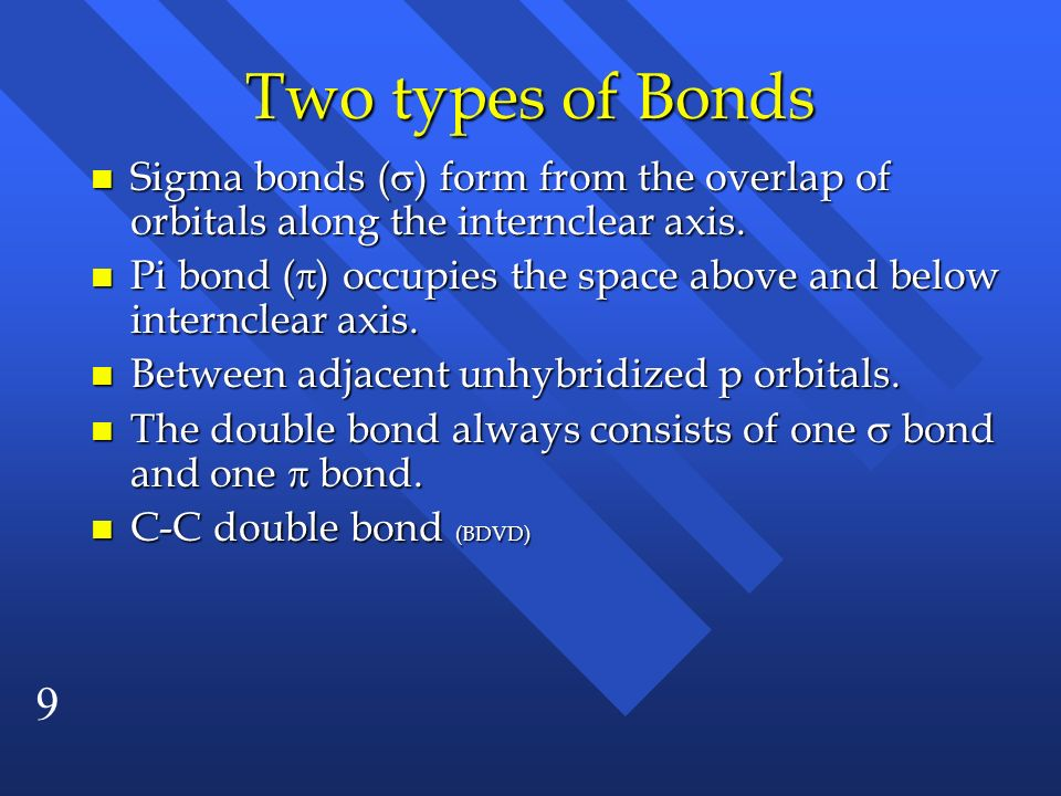 Two types of BondsSigma bonds () form from the overlap of orbitals along the internclear axis.