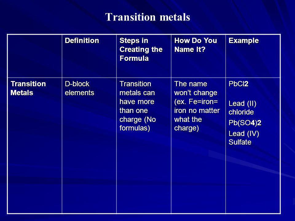 Transition metals Definition Steps in Creating the Formula